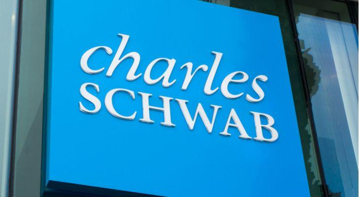 Funds for Roth IRAs: Schwab U.S. Dividend Equity ETF (SCHD)