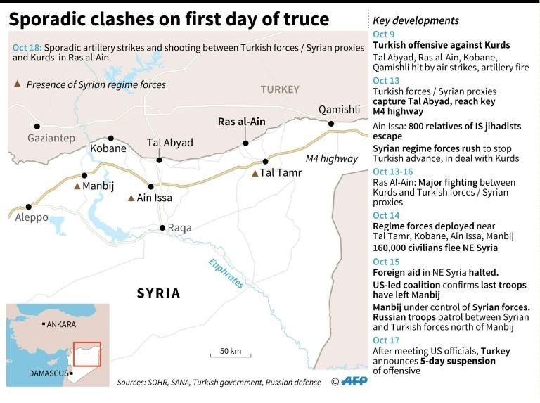 Map of northeastern Syria and chronology of events as of October 18