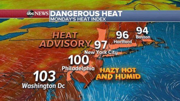 PHOTO: Heat advisories have been issued through the entire Northeast corridor. (ABC News)
