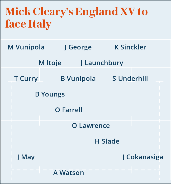 Six Nations 2020: Mick Cleary's England XV to face Italy