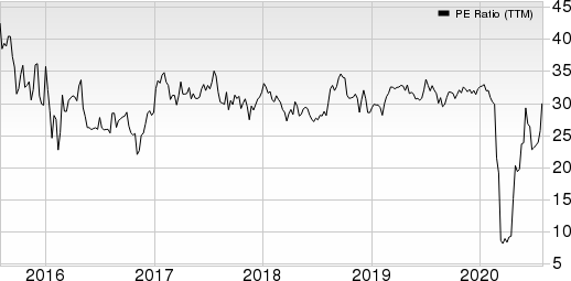 Delek Logistics Partners, L.P. PE Ratio (TTM)