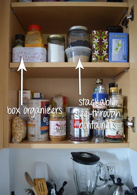 How To Organise A Small Kitchen Loris Decoration