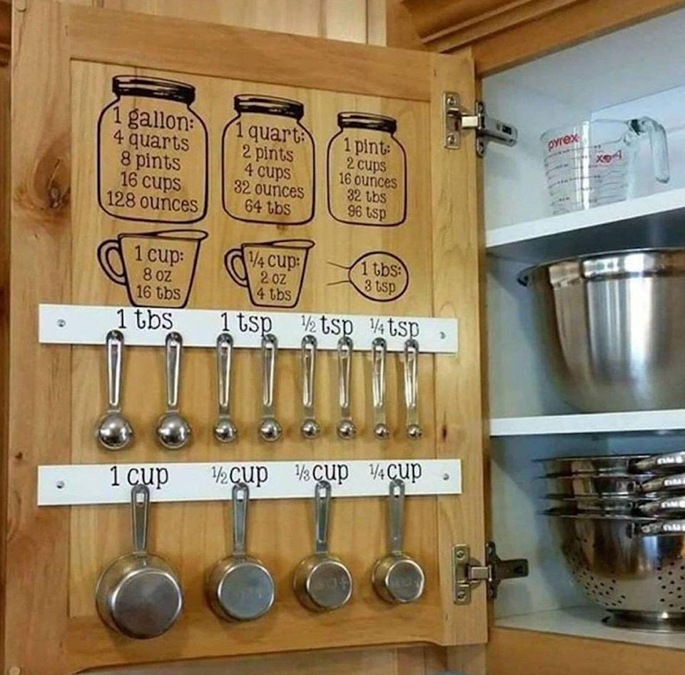 "When combined, they're an adorable and genius way to maximize storage space and give yourself quick references for conversions.<br /><br /><strong>Promising review:</strong> ""Put them on my cabinet and my friends/relatives think I am a genius! So handy, just open the door and there they are, no thinking involved! Don't know that my baking taste will be any better but I can't blame it on incorrect measurements anymore!"" — <a href=""https://amzn.to/3e6SkrX"" target=""_blank"" rel=""nofollow noopener noreferrer"" data-skimlinks-tracking=""5723569"" data-vars-affiliate=""Amazon"" data-vars-href=""https://www.amazon.com/gp/customer-reviews/R14FQMCEMRG5L9?tag=bfjasmin-20&ascsubtag=5723569%2C26%2C31%2Cmobile_web%2C0%2C0%2C0"" data-vars-keywords=""cleaning"" data-vars-link-id=""0"" data-vars-price="""" data-vars-retailers=""Amazon"">Toady</a><br /><br /><strong>Get it from Amazon: the decals for <a href=""https://amzn.to/2RyoSDq"" target=""_blank"" rel=""noopener noreferrer"">$13.99</a>, an 80-piece screw hook set for <a href=""https://amzn.to/32lVum1"" target=""_blank"" rel=""noopener noreferrer"">$8.99</a>, or 16 of the Command hooks and strips for <a href=""https://amzn.to/3mSlijj"" target=""_blank"" rel=""noopener noreferrer"">$9.99</a>.</strong>"