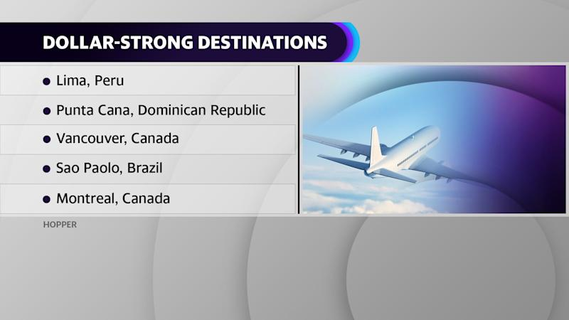 These international destinations are more in demand and less expensive than prior years of travel, per Hopper analysis.