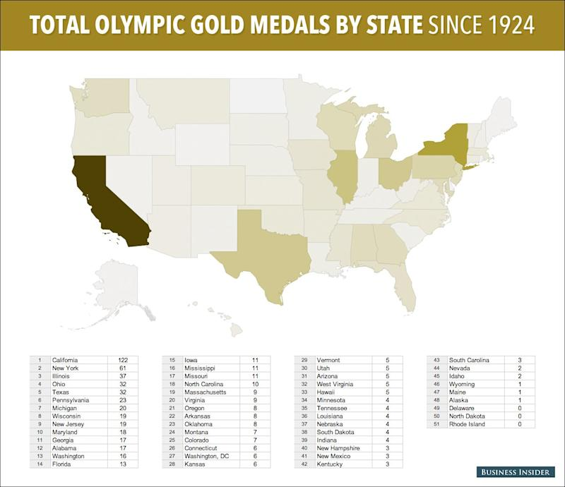 MAP: The States With The Most Olympic Gold Medals Montana S State Map on tennessee's state map, state of maryland map, hawaii's state map, canada's state map, iowa's state map, wyoming's state map, maine's state map, oregon's state map, new jersey's state map, idaho's state map, indiana's state map, alaska state map, minnesota's state map, state of virginia map, alabama state map, california state map, new york's state map, arizona's state map, floridas state map, india's state map,