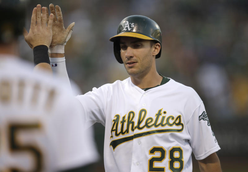 Oakland Athletics' Matt Olson (28) is congratulated after scoring against the New York Yankees in the first inning of a baseball game Thursday, Aug. 22, 2019, in Oakland, Calif. (AP Photo/Ben Margot)