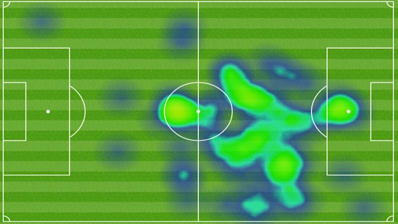 Heat Map Lionel Messi Real Madrid Barcelona