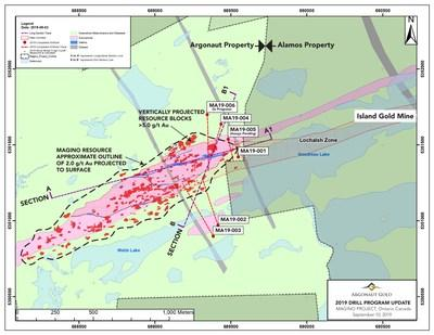 A geological map of the Magino Project located approximately 14 kilometres southeast of Dubreuilville, Ontario, adjacent to the Island Gold Mine. The map shows key drillhole locations from our recent drilling program. (CNW Group/Argonaut Gold Inc.)