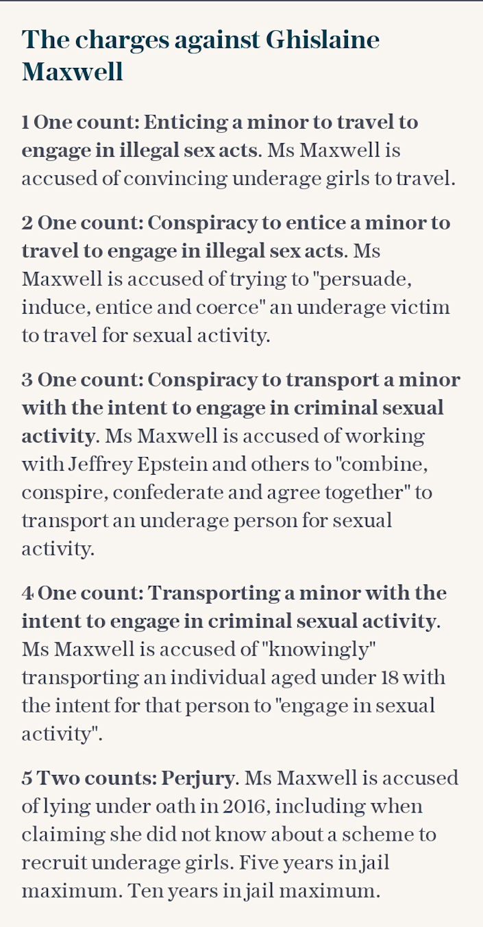 The charges against Ghislaine Maxwell