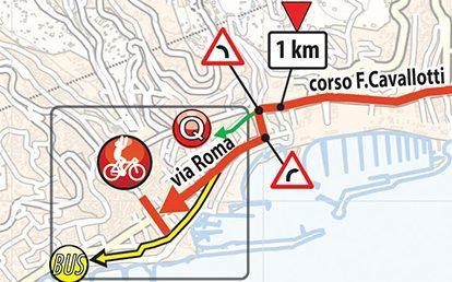 Milan-Sanremo course, final 1km — Milan-Sanremo 2020: When is the year's first monument, what TV channel is it on and what does the route look like?