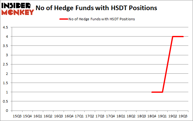 Is HSDT A Good Stock To Buy?