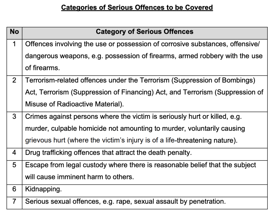 Categories of serious offences for which police can use TraceTogether data in investigations, inquiries and court proceedings. (TABLE: Smart Nation and Digital Government Office)