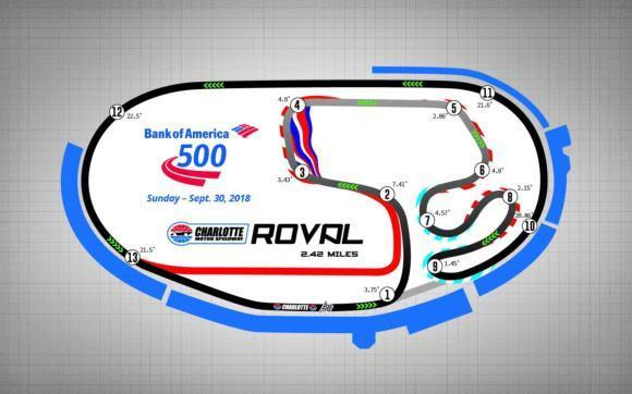 The roval layout. (Charlotte Motor Speedway)