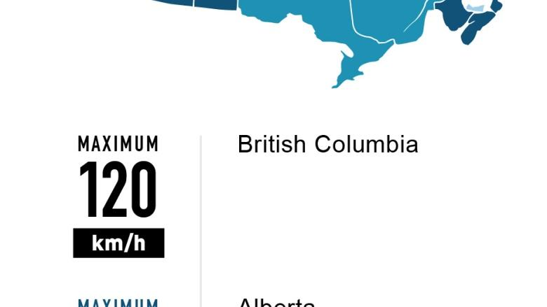 Is it time for higher speed limits on Canada's highways?