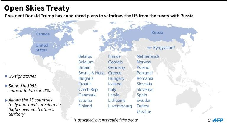 Map showing the 35 signatories to the Open Skies Treaty, which the United States plans to quit