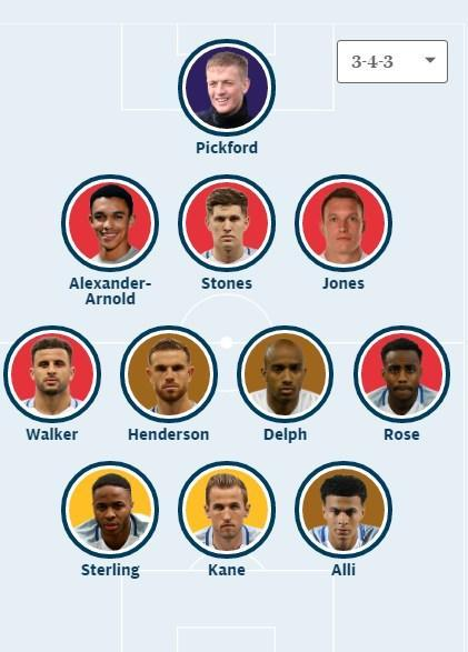 Southgate faces the media at 11am 10:43AM Here's my team for what it's worth 10:40AM Play Gareth Who would you pick for England's opener against Tunisia? You can have a go here: England Formation Builder 10:26AM Preamble Morning all, Gareth Southgate will be up in about half an hour. In the meantime, have a read of the below which breaks down just how young, inexperienced (and exciting?) this England squad is. England will go into this summer's World Cup with one of their youngest ever major tournament squads - and with an eye-catching lack of experience in goal. Gareth Southgate's 23-man group was announced on Wednesday, with an average age of 26 years and 18 days making it the third-youngest squad to represent England at a World Cup. The situation is particularly noticeable when it comes to England's last line of defence, where Joe Hart's omission leaves 25-year-old Jack Butland, Jordan Pickford, 24, and uncapped 26-year-old Nick Pope who have made only nine international appearances between them. There are warm-up games against Nigeria and Costa Rica for the trio to add to that tally, but their current total does not even match the average caps among England's trio of keepers at any other tournament this century. England squad | World Cup 2018 Even at Euro 2004, when the goalkeepers averaged 11 caps and first-choice David James had just 24 to his name, back-ups Paul Robinson and Ian Walker went into the tournament with nine caps between them. Hart had 22 caps and Rob Green 12 going into Euro 2012, with Butland then uncapped. In the World Cups of 2002 and 2010 England's starting keeper had at least a half-century of caps, while Hart had 41 going into the 2014 tournament and James had 34 to Robinson's 21 in 2006. The European Championships of 2000 and 2016 saw David Seaman and Hart respectively in the 50s. The surprise selection of Liverpool's 19-year-old full-back Trent Alexander-Arnold, meanwhile, helped bring down the average age of this year's party - only in 2006 and 1958 have England gone into a World Cup with a younger squad. Marcus Rashford's established presence in the squad belies the fact he will not turn 21 until next season while Dele Alli and Ruben Loftus-Cheek are just 22, Raheem Sterling is 23 and Eric Dier, John Stones and Jordan Pickford are 24. Trent Alexander-Arnold is one of many youngsters in the squad Credit: Getty Images The 1958 squad had an average age of 25 years and 81 days, with half of the 22 players aged 23 or younger, while in 2006 the average age was 25 years and 286 days after shock call-up Theo Walcott went into the tournament aged 17 years and 85 days. The Euro 2016 squad, with Rashford still 18 and Alli having turned 20 only around two months before the tournament, was also slightly younger than Southgate's selection this time around at 25 and 307 days, making 2018 England's fourth-youngest squad for any major tournament. Gary Cahill's seven appearances at major tournaments - four at Euro 2016 and three in the previous World Cup - are the most for any player in Southgate's group after Hart, with his 10 tournament appearances, was jettisoned. Danny Welbeck is surprisingly second in that list, matching Sterling for six appearances but with more time on the pitch.