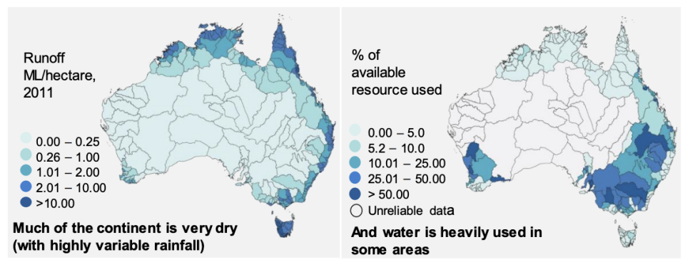 Water has to be stored, distributed as needed and carefully managed. Water is heavily used in some areas while in others the percentage used is fractional. Source: PC