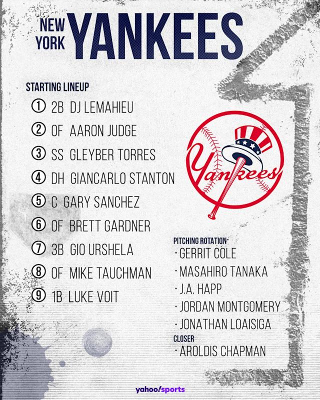 New York Yankees projected lineup. (Photo by Paul Rosales/Yahoo Sports)