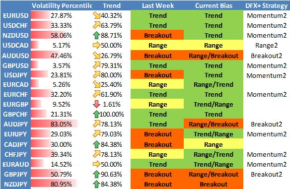 forex_trading_strategy_ahead_of_critical_week_body_x0000_i1026.png, Critical Week for Forex Markets - US Dollar Might Turn