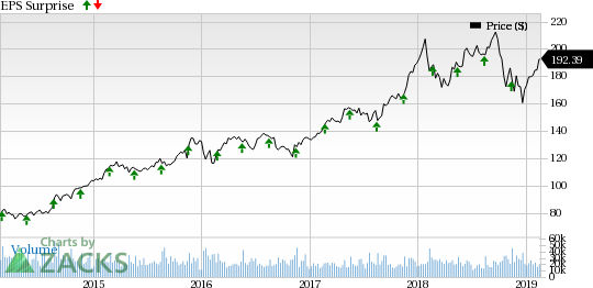 Can Home Depot Hd Keep Positive Earnings Trend Alive In Q4