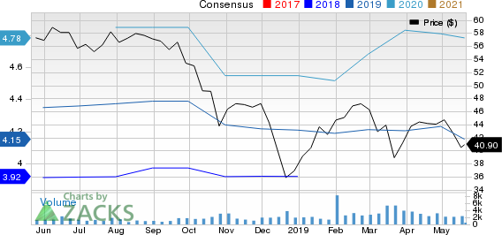 Chemical Financial Corporation Price and Consensus