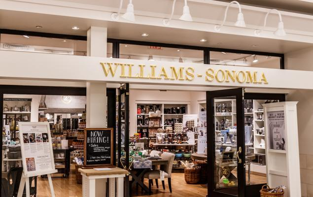 Zacks Industry Outlook Highlights: RH, Tempur Sealy International, The Lovesac Company, At Home Group and Williams-Sonoma