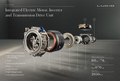 For its forthcoming Lucid Air luxury EV, Lucid created a line of powerful, compact, and ultra-efficient permanent magnet electric motors that are combined with an integrated transmission and differential to create a state of the art electric drive unit that weighs just 163lb (74kg) and packs over 650hp, with a power density that is well beyond anything else offered on the EV market.