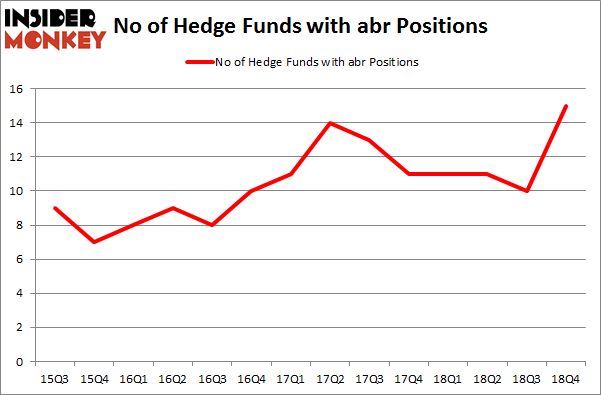 No of Hedge Funds with ABR Positions