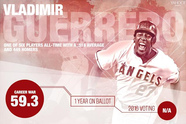 Vladimir Guerrero is one of the biggest new names on the ballot this year. (Amber Matsumoto / Yahoo Sports)