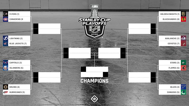 nhl-playoff-bracket-081020-ftr