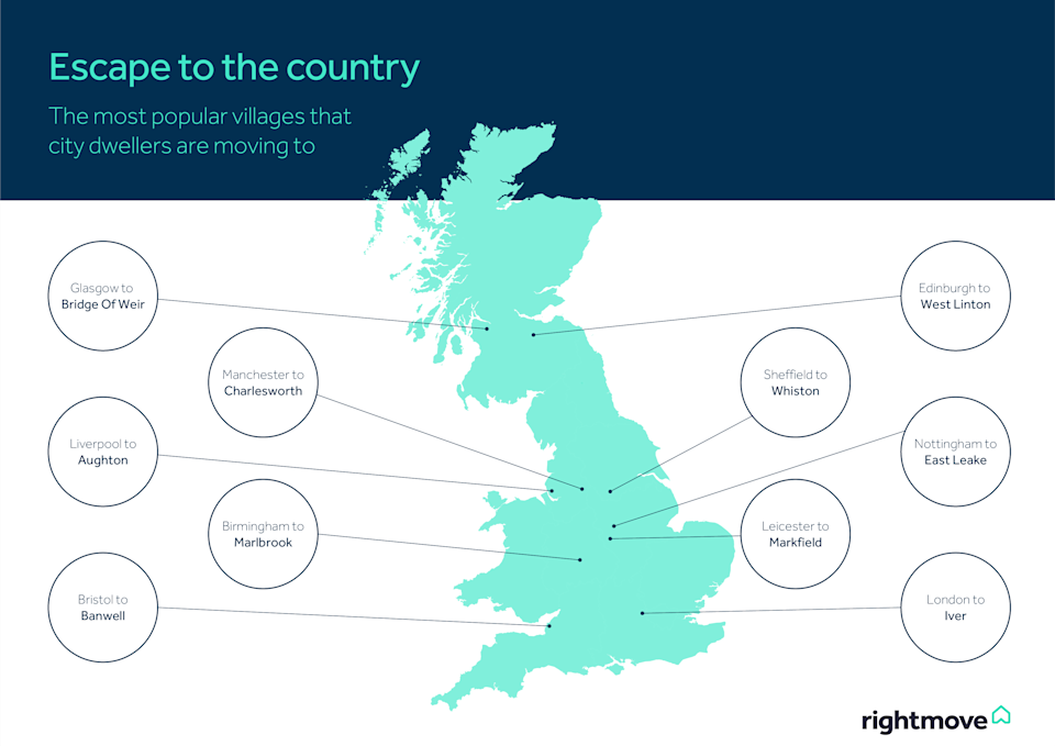 Rightmove's map shows popular locations city dwellers are interested in moving to