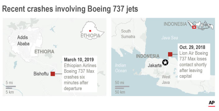 Maps show Boeing 737 Max crashes in Ethiopia and Indonesia; 3c x 2 1/2 inches; 146 mm x 63 mm;