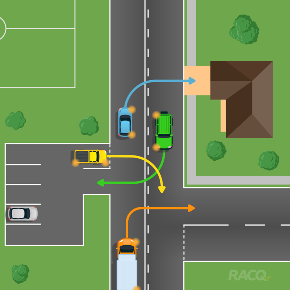 RACQ left drivers scratching their head after asking which car could legally turn. Source: RACQ
