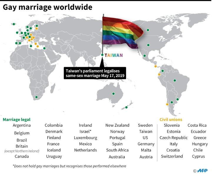 Graphic showing places where gay marriage and civil unions are legal