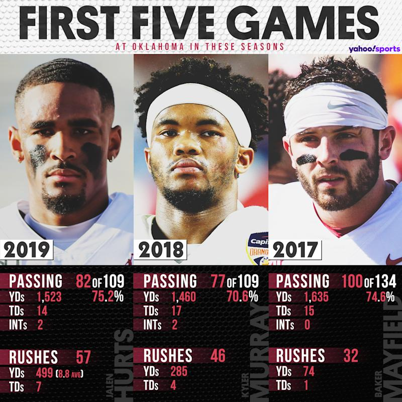 Jalen Hurts has even surpassed his two predecessors statistically through his first five games. (Paul Rosales/Yahoo Sports)