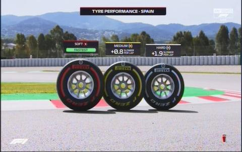 The tyre compounds for this weekend - Credit: Sky Sports F1