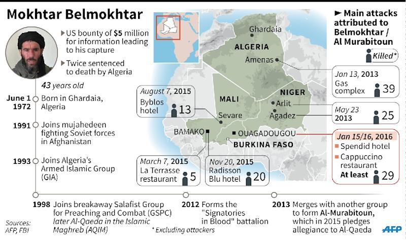 Profile of Mokhtar Belmokhtar and his Al-Murabitoun group of jihadists, with map of north Africa detailing the main attacks attributed to them. 135 x 80 mm (AFP Photo/Jonathan Jacobsen)