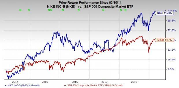 09d8fbab0b64 And investors should note that Nike CEO Mark Parker has remained committed  to a more strategic wholesale business