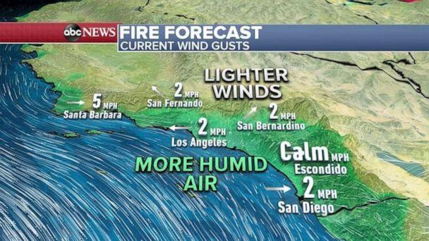 PHOTO: All Red Flag Warnings or Wind Alerts have expired because of higher humidity and lower wind speeds. (ABC News)