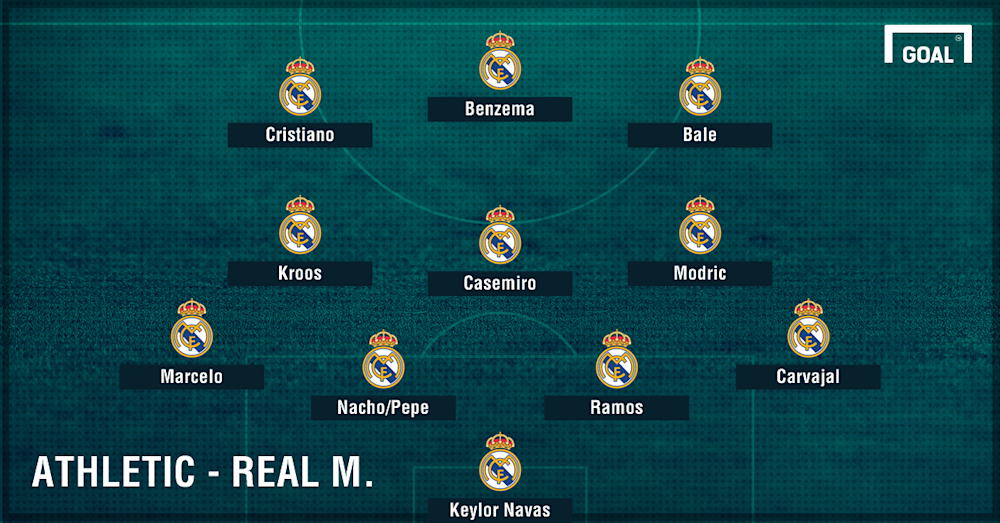 GFX INFO REAL MADRID XI