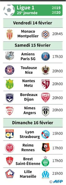 Programme des matches de la 25e journée de Ligue 1 de football de la saison 2019-2020