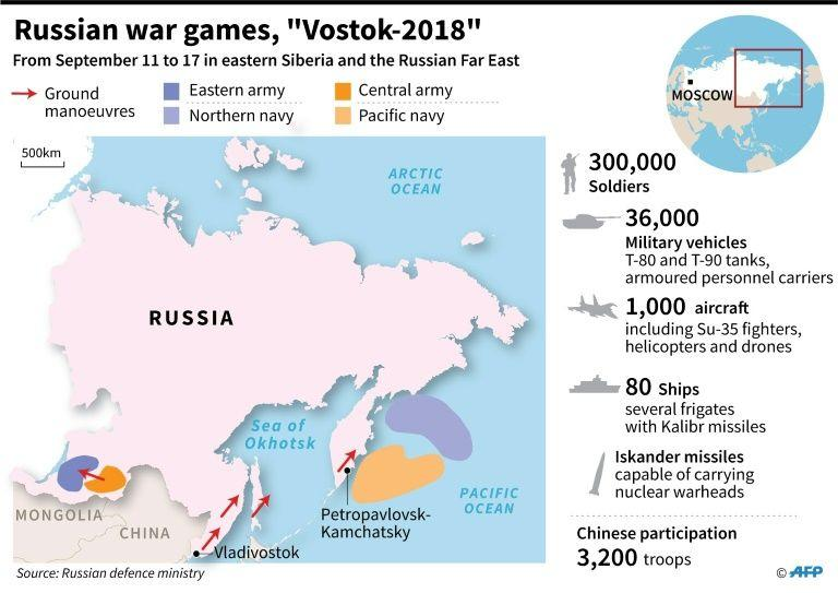 Russian Federation  teams with China for biggest war games since Cold War