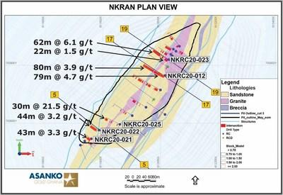 Figure 1.  Plan view of geology and drill holes with intercepts at the bottom of Nkran Pit.  Sandstone is intruded by two granitic bodies along shear zones. (CNW Group/Galiano Gold Inc.)