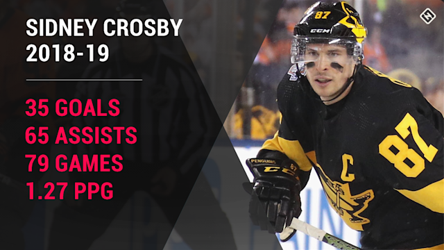 Sidney-Crosby-Pittsburgh-Penguins