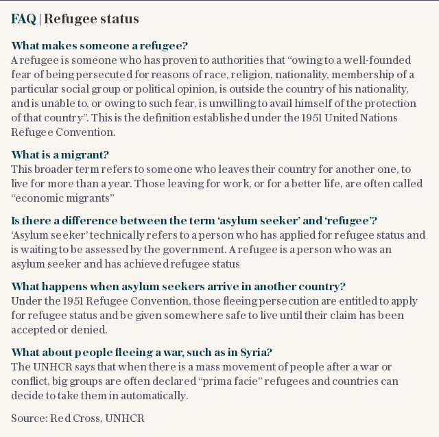 FAQ | Refugee status