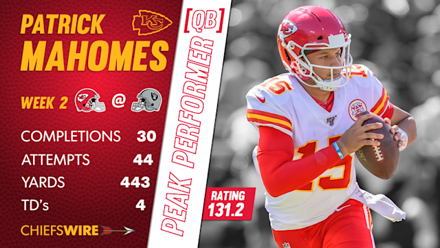 Chiefs QB Patrick Mahomes earns AFC Offensive Player of the Week honors for Week 2
