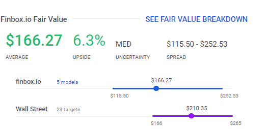 Allergan Plc Stock Becomes A Buy As It Bottoms Out