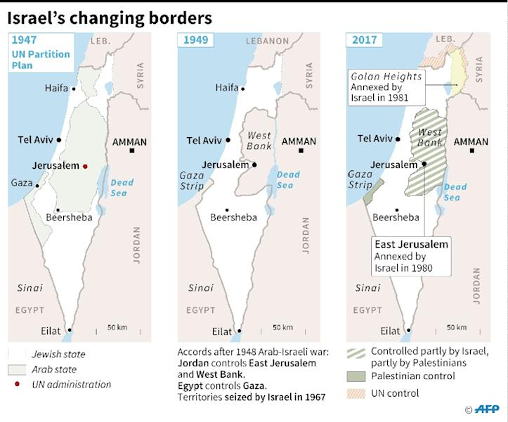 Israel's changing borders (AFP Photo/Jochen GEBAUER, AFP)