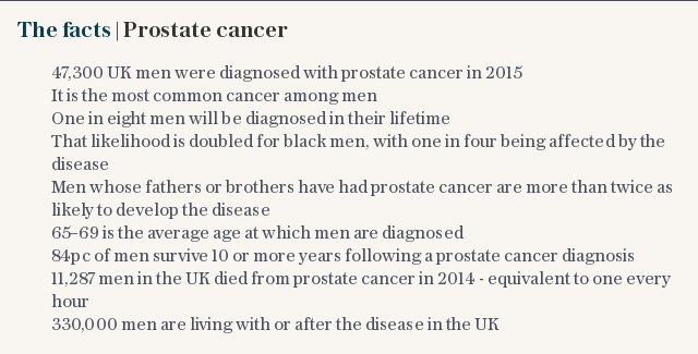 The facts | Prostate cancer