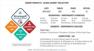 Global Market for Bakery Products